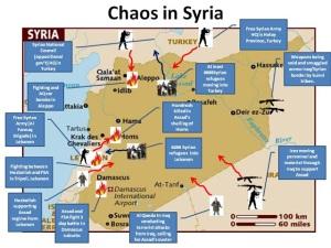 Perang Shia-Sunni di Syria