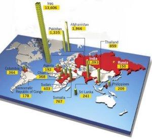Peta aksi terror Islam saat ini di dunia