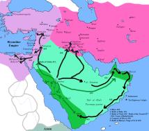 Penjajahan Islam abad ke tujuh sampai enam belas (7-16)