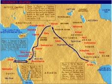 Perjalanan Abraham sepanjang hidupnya